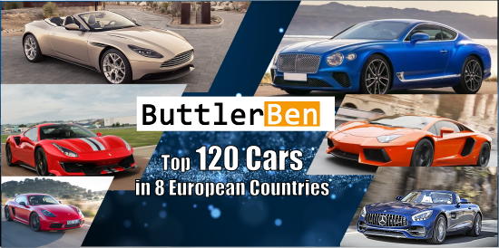 Europe Luxury Car Rental